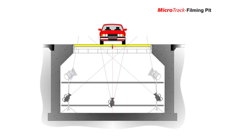 Mikro Track_Filming Pit